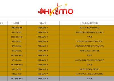 4 Grade Iii Final Hkimo