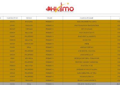 5 Grade Vi Final Hkimo